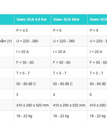 Thông số kỹ thuật máy Sawo